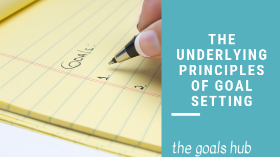 The underlying principles of goal setting